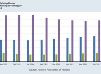 U.S. house prices down 3rd month in a row in September