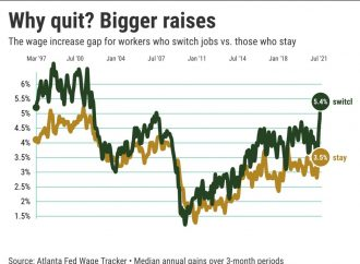 Why workers quit? Blame the stingy boss!